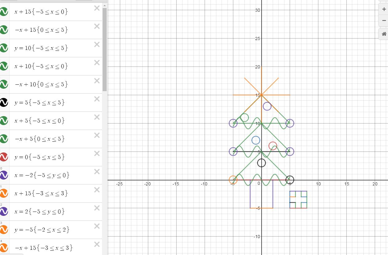 19th December Bluecoat Maths