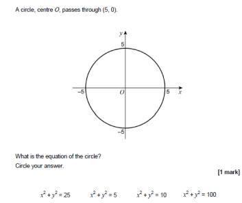 circles eaqa
